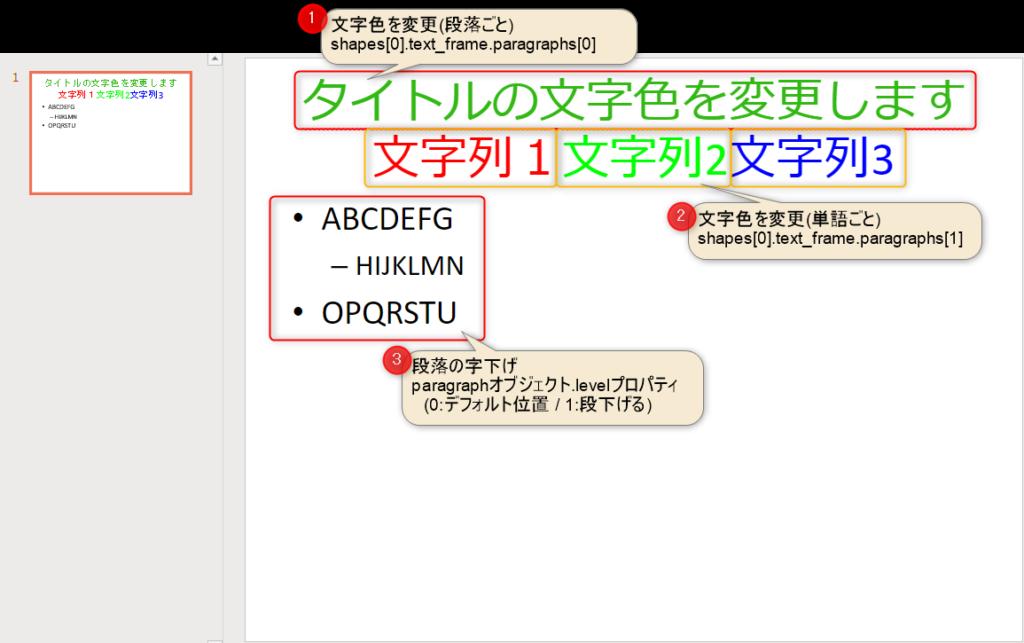 python-pptxの使い方_文字列の着色_段下げ