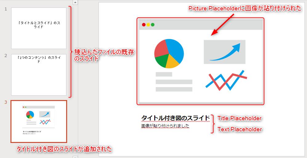 python-pptxの使い方_ファイル読込みと画像の貼り付け