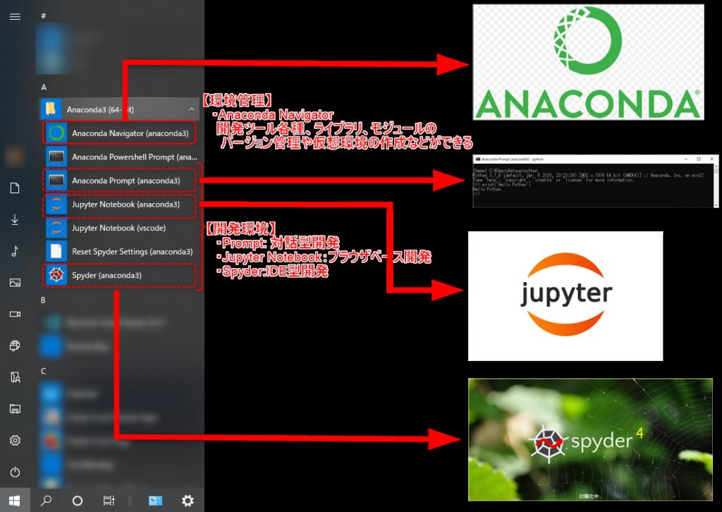 Anaconda_メニュー