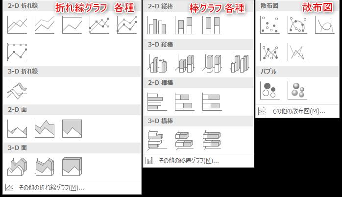 XL_CHART_TYPE_各種グラフ