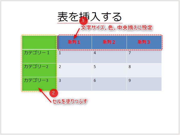 表の作成2