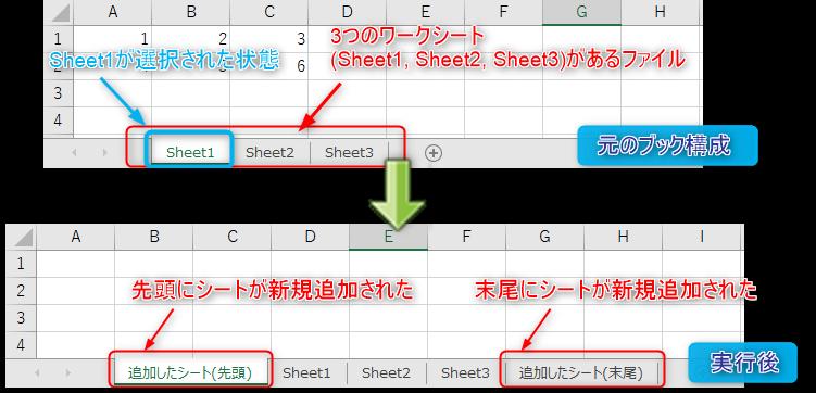 openpyxl_create_worksheet関数の実行例
