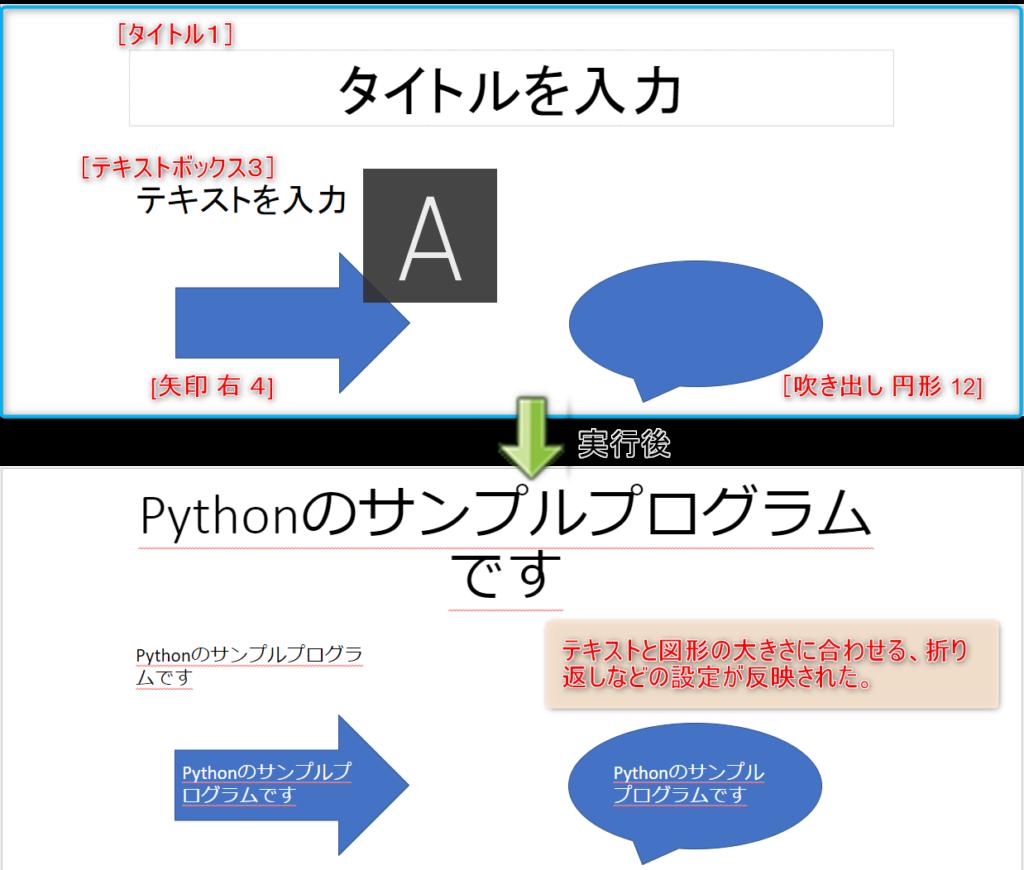 TextFrameオブジェクトのサンプルプログラム実行例
