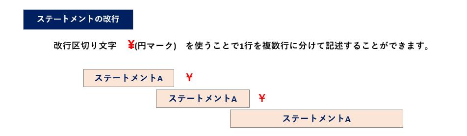 改行文字の説明