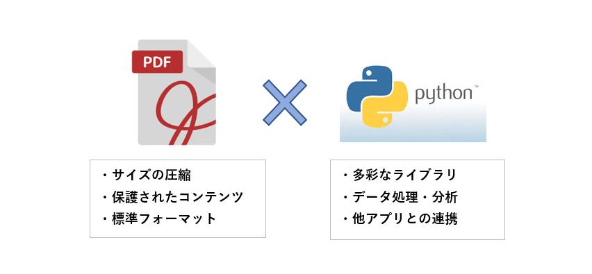 PDFとPythonの相乗効果