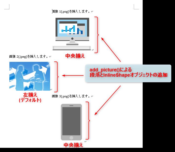 add_pictureのコード例の実行結果➀