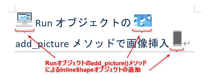 add_pictureのコード例の実行結果②
