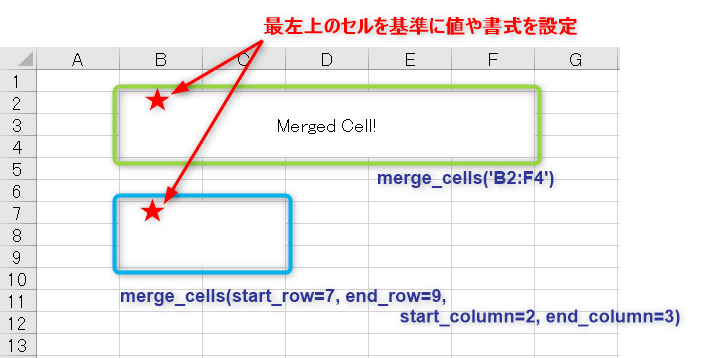 merge_cellsの結果
