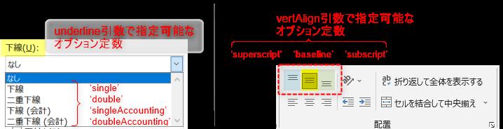セルの書式ダイアログ(Font)_引数オプション