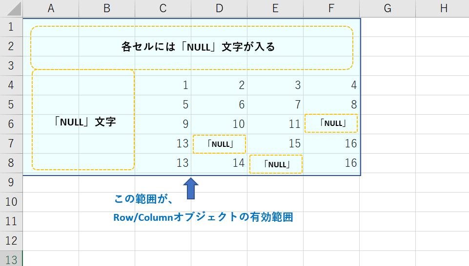 オブジェクトの有効範囲図(Excelシート上)