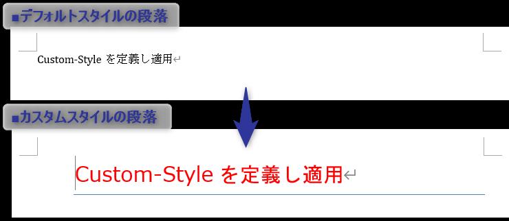 Custom-Styleの適用のコード例の実行結果
