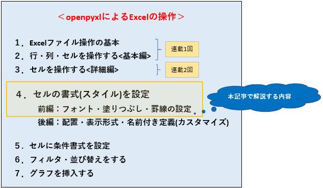 Part3_目次_改