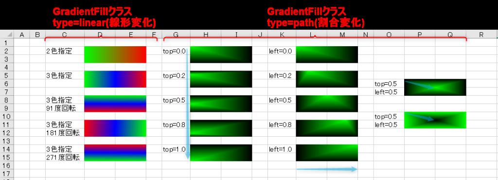 GradientFillオブジェクトの適用例