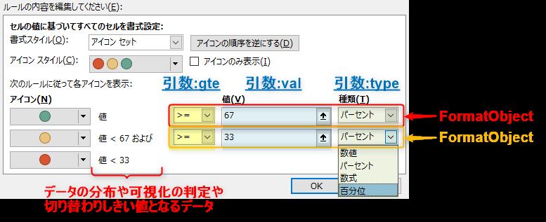条件付き書式_FormatObjectクラスの引数の概要