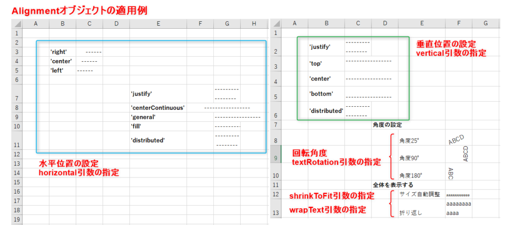Alignmentオブジェクトの適用例