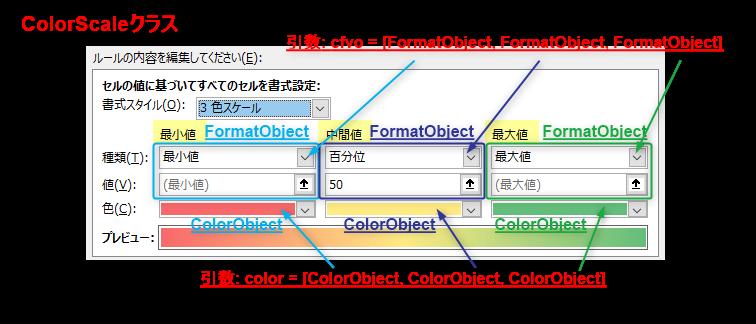 カラースケール_ColorScaleクラス