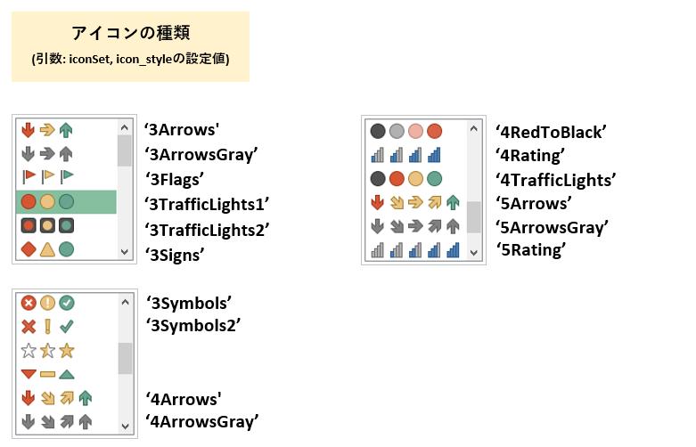 アイコンセット_アイコンの種類の選択