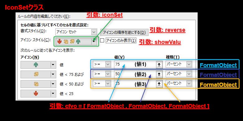アイコンセット_IconSetクラス