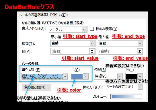 データバー_DataBarRuleクラス