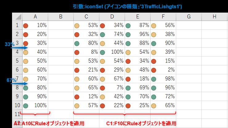 IconSetクラスのサンプルプログラム_List3,4の実行結果