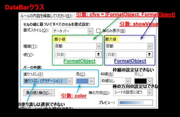 データバー_DataBarクラス