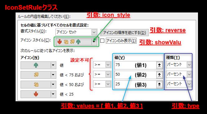 アイコンセット_IconSetRuleクラス