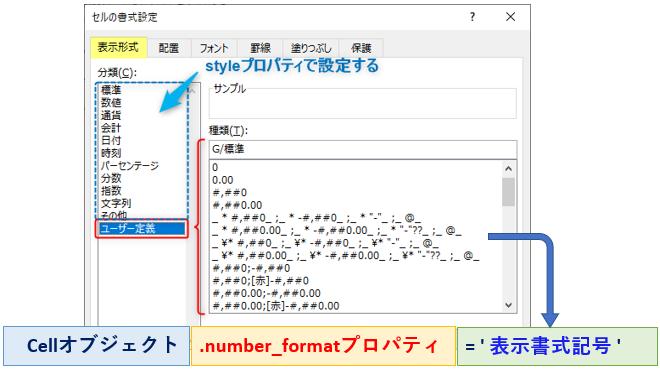 セルの書式ダイアログ(表示形式)_number_formatプロパティ