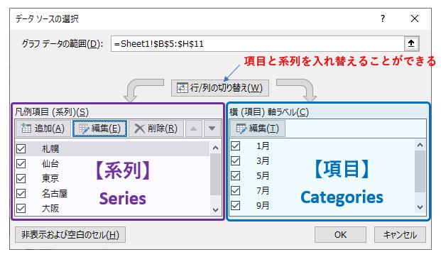 Excelのデータの選択ダイアログ