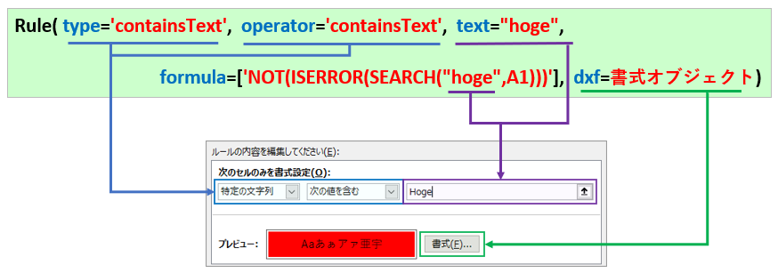 Ruleクラス_type_containsText