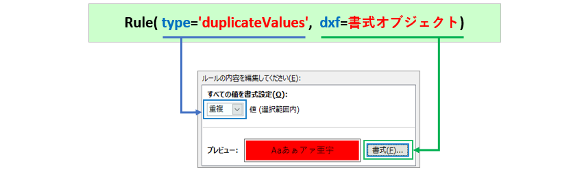 Ruleクラス_type_duplicateValues