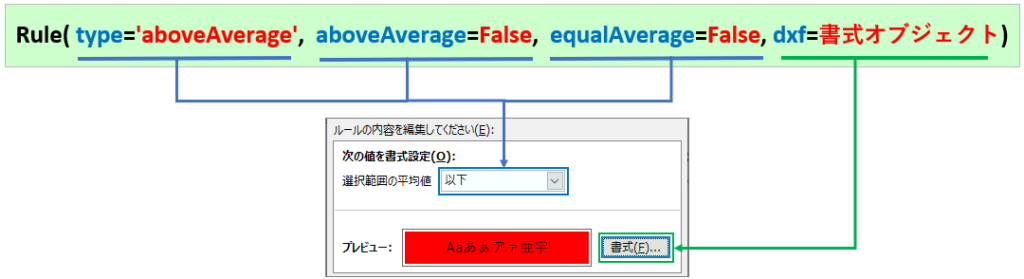 Ruleクラス_type_AboveAverage