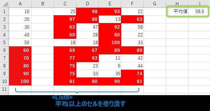 平均以上以下の条件書式のサンプルコード実行例_rev0.1