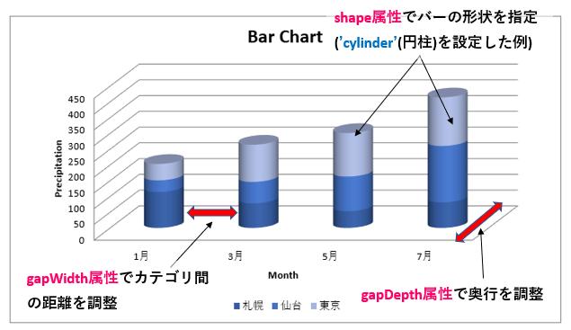 Python_3D棒グラフのサンプルコード実行例