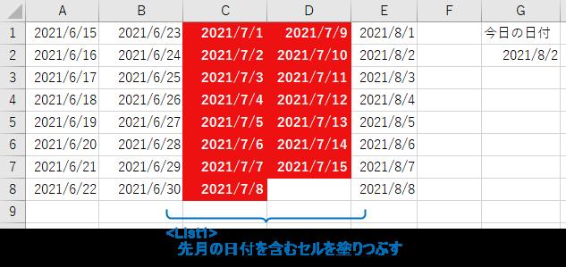 python_日付の値の条件書式のサンプルコード実行例_rev0.1