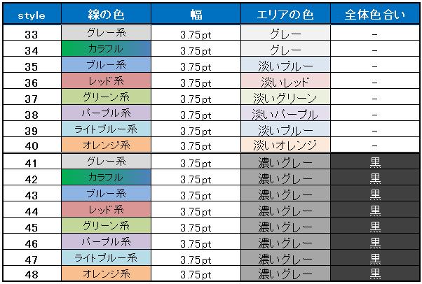 python_openpyxl_折れ線グラフのスタイル②