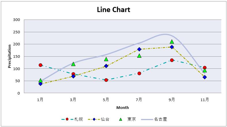 Python_折れ線グラフ_平面の実行結果rev0.1