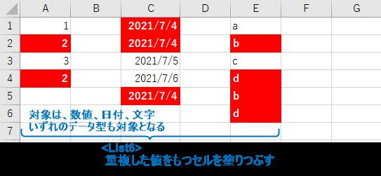 重複の条件書式のサンプルコード実行例_rev0.1