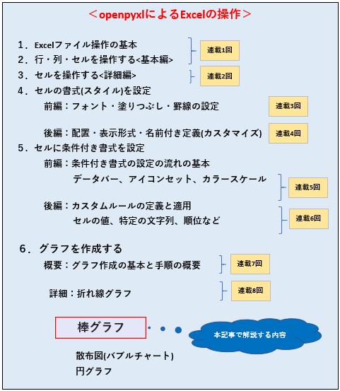 Part9_目次