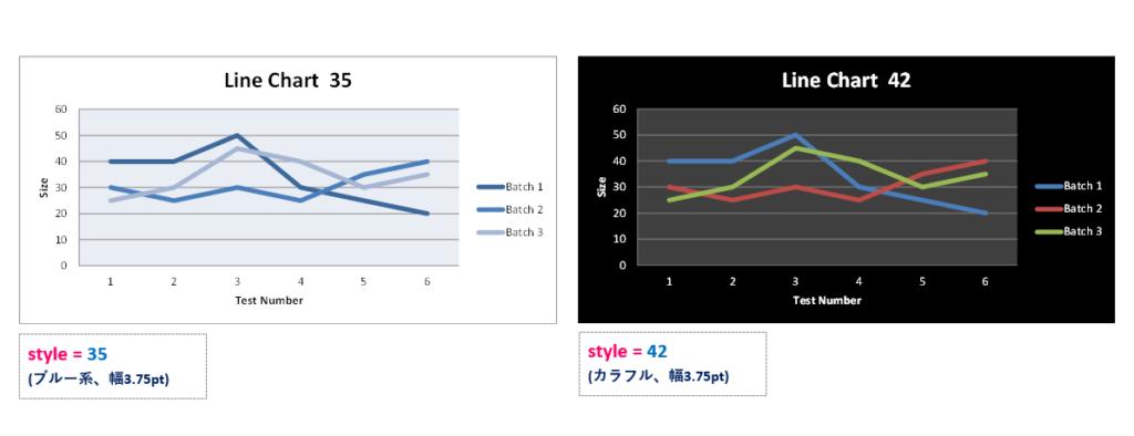 python_折れ線グラフのスタイル②_描画例