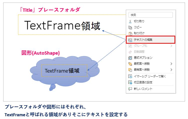 Python_TextFrameの説明_rev0.2
