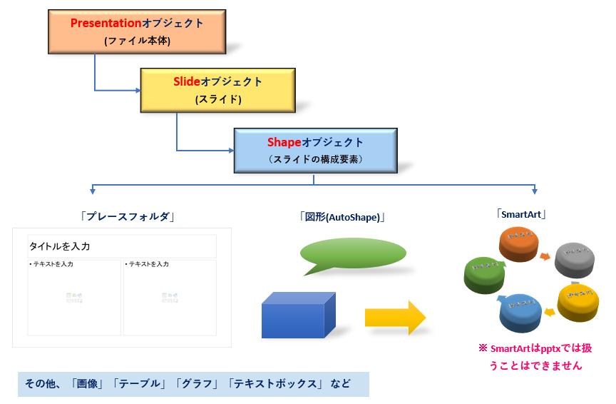 Python_Shapeオブジェクトの種類_rev0.1
