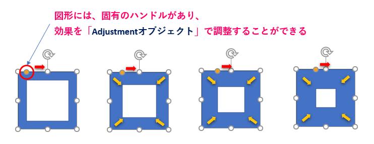 Python_Shape_Adjustmentオブジェクトによる図形の調整_rev0.1