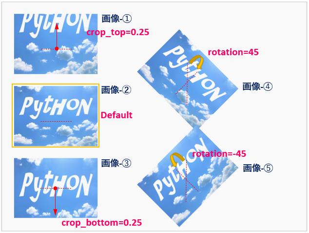 python-pptx_add_picture_List3Result_rev0.1